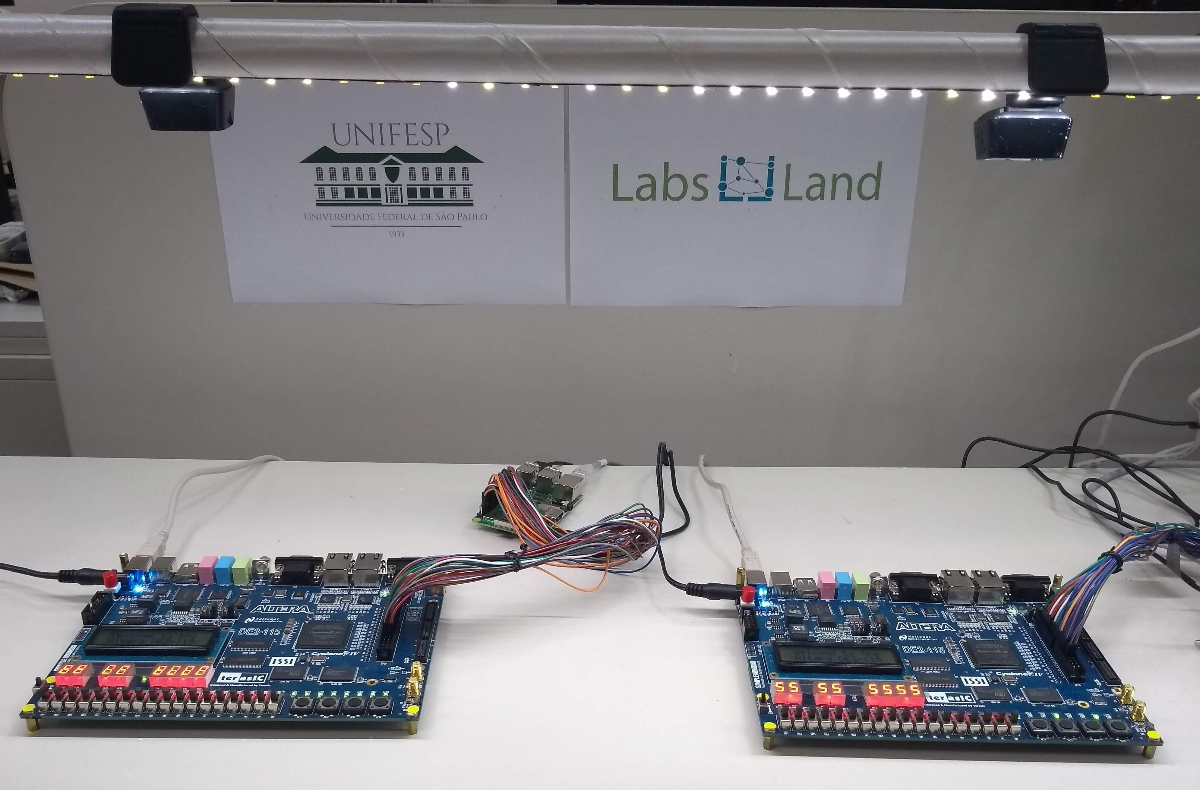 Despliegue de instancias del laboratorio FPGA de LabsLand en UNIFESP (Brasil)